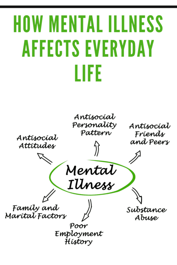 mental illness and all that it affects