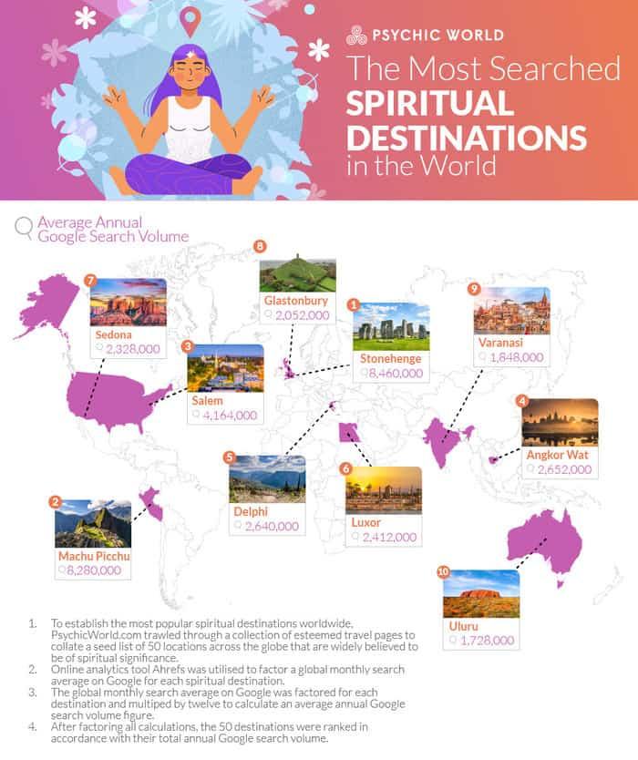 Spiritual_Destinations_Graphic