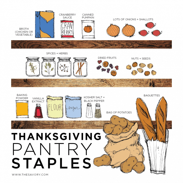 stocking a pantry for thanksgiving drawing of shelves with supplies stored on them