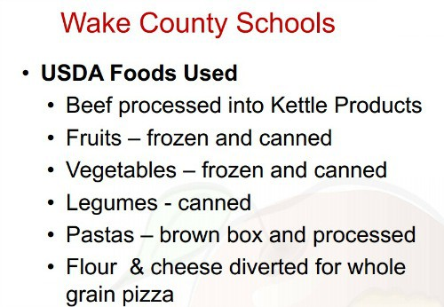 wake county schools USDA Foods